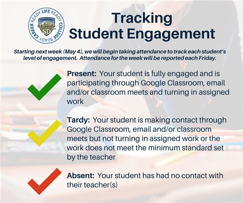TRACKING STUDENT ENGAGEMENT